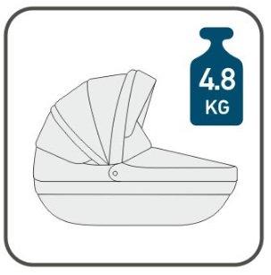 Вес люльки Roan Bass